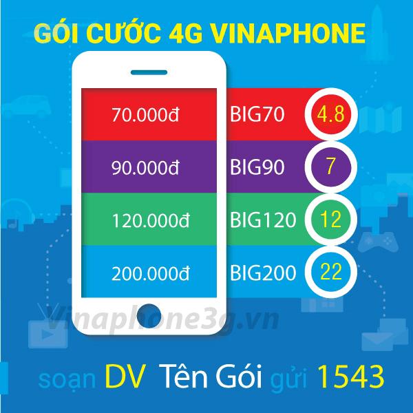 Đăng ký 4G Vinaphone nhận DATA khủng cho thuê bao trả sau