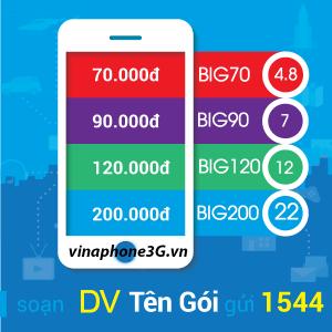 Hướng dẫn cách đăng ký 3G của vInaphone cho thuê bao trả sau