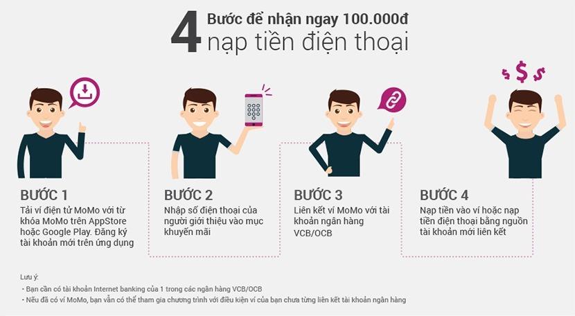 2 cách nạp thẻ VinaPhone, nạp tiền Vinaphone Online