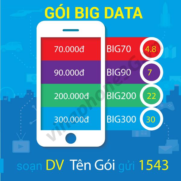 Bảng giá các gói cước 3G Vinaphone cho thuê bao di động