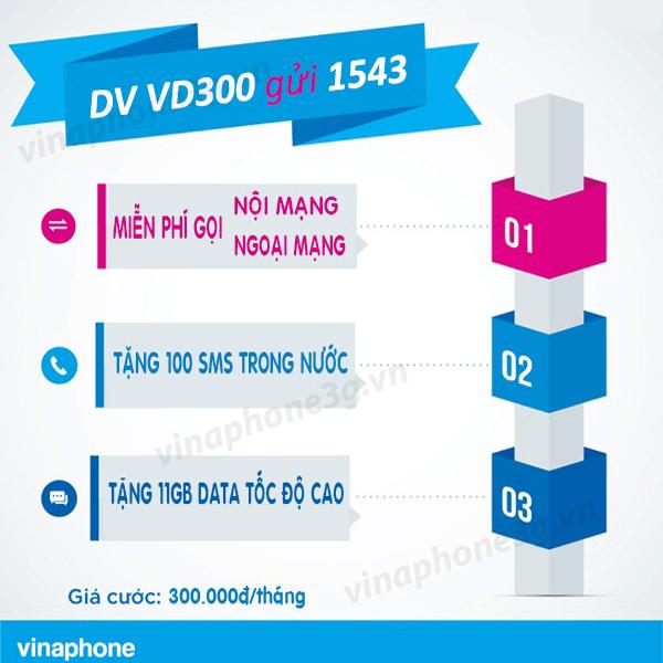 Hướng dẫn đăng ký gói cước VD300 của vinaphone