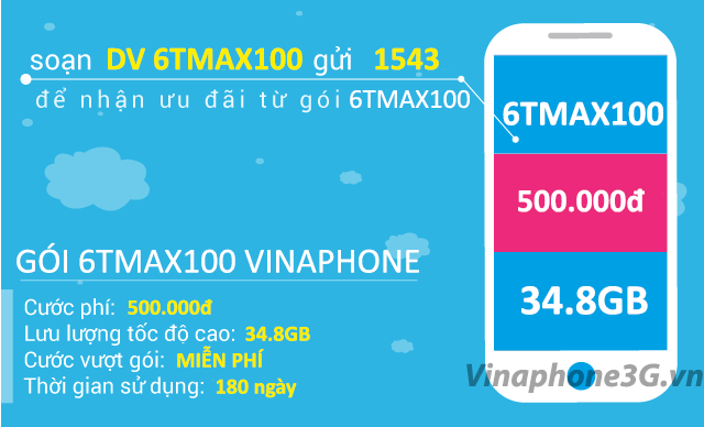 Thông tin chi tiết về gói cước 6TMAX90 Vinaphone