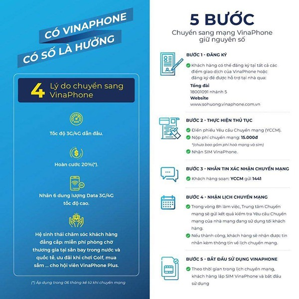 Làm thế nào để chuyển mạng giữ số sang nhà mạng Vinaphone?