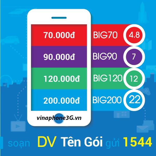 Hướng dẫn đăng ký 4G Vinaphone mới nhất