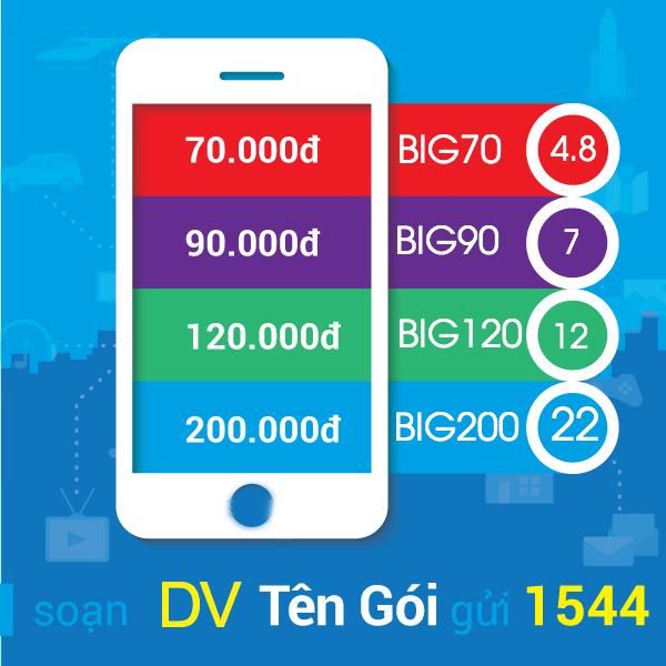 Sim 3G có đăng ký 4G Vinaphone được hay không?