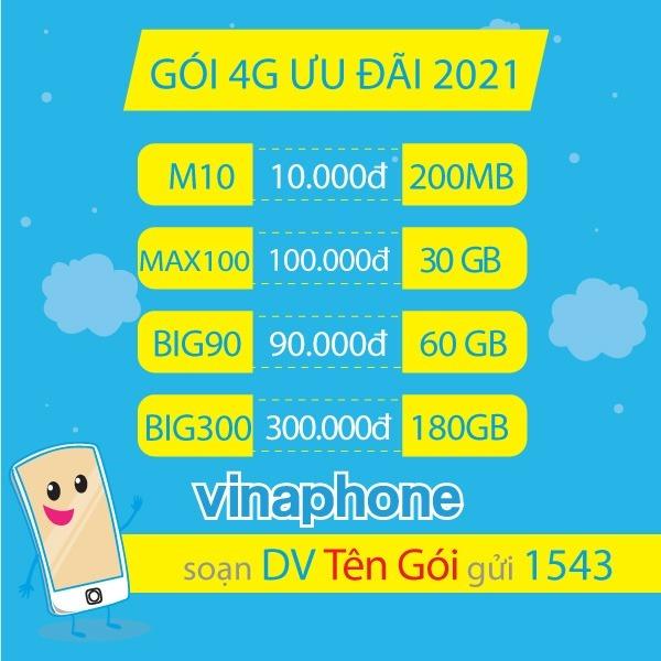Gói cước D60S Vinaphone