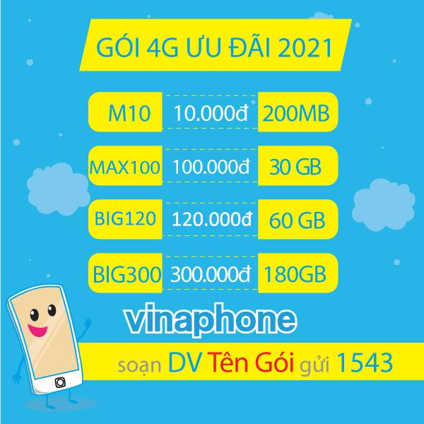 Đăng ký gói cước D90Z Vinaphone nhận data và gọi thoại miễn phí cả tháng